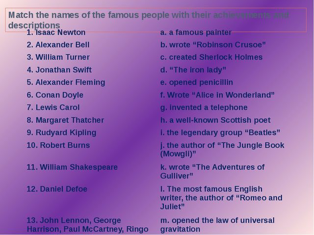 Match the names of the famous people with their achievements and descriptions...