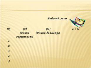 Рабочий лист  № (С) Длина окружности(D) Длина диаметраC : D 1 2 3