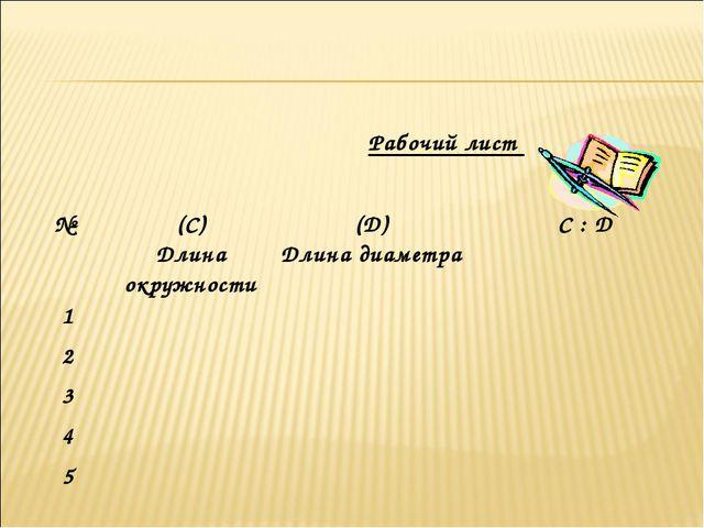 Рабочий лист  № (С) Длина окружности(D) Длина диаметраC : D 1 2 3...