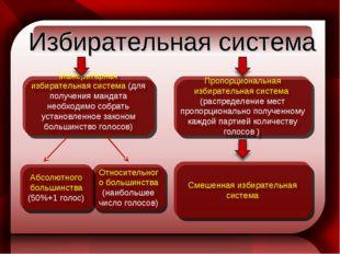 Избирательная система Мажоритарная избирательная система (для получения манда