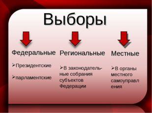 Выборы Федеральные Президентские парламентские Региональные В законодатель-ны