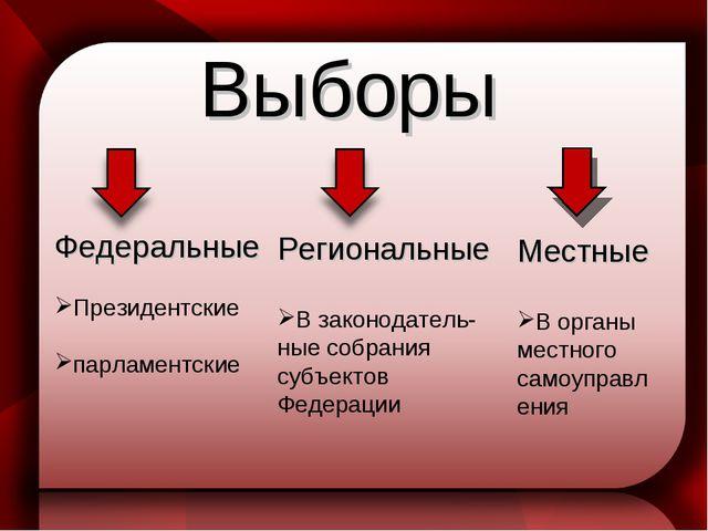 Выборы Федеральные Президентские парламентские Региональные В законодатель-ны...