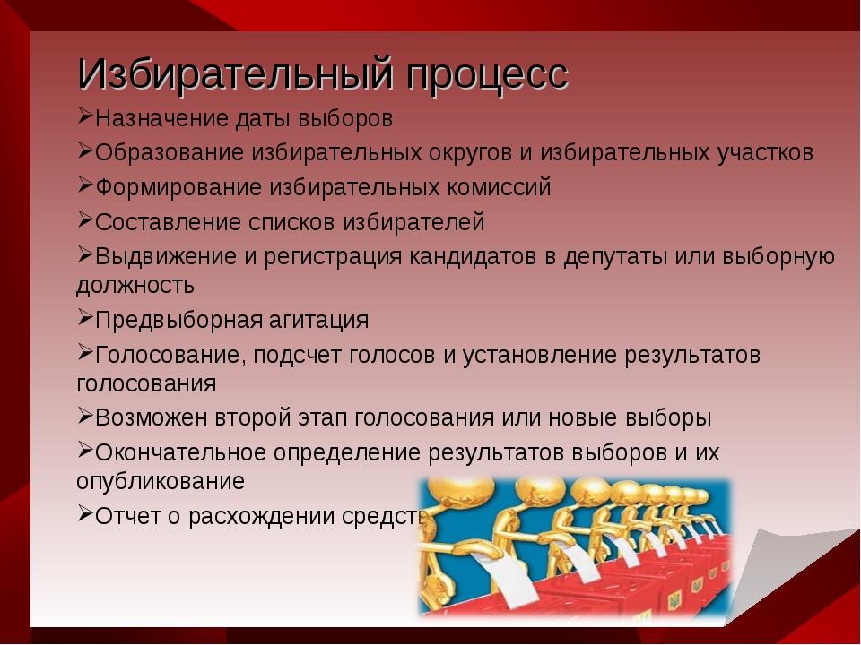 Избирательный процесс Назначение даты выборов Образование избирательных окру...