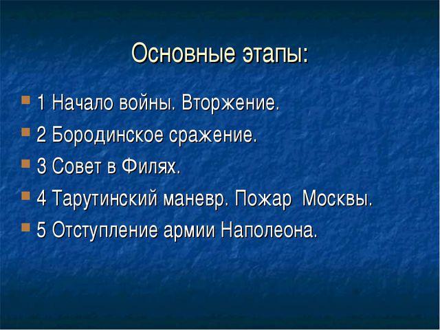 Основные этапы: 1 Начало войны. Вторжение. 2 Бородинское сражение. 3 Совет в...