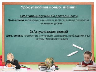Урок усвоения новых знаний: 1)Мотивация учебной деятельности Цель этапа:вклю