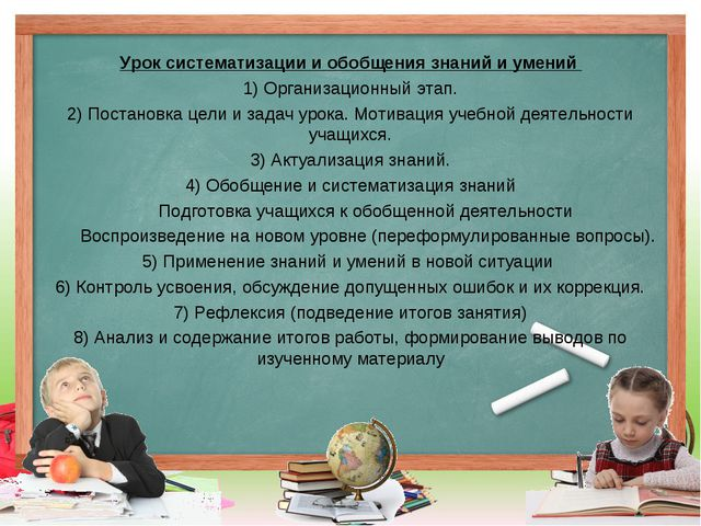 Урок систематизации и обобщения знаний и умений 1) Организационный этап. 2)...