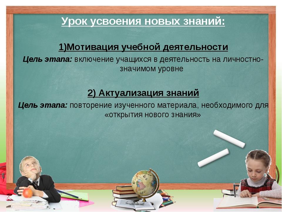 Урок усвоения новых знаний: 1)Мотивация учебной деятельности Цель этапа:вклю...