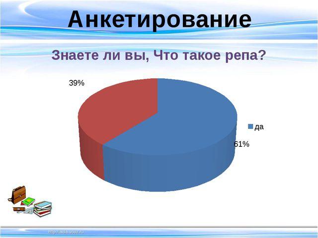 Анкетирование Знаете ли вы, Что такое репа?