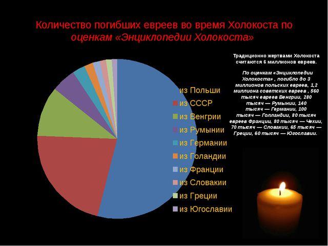 Количество погибших евреев во время Холокоста по оценкам«Энциклопедии Холоко...