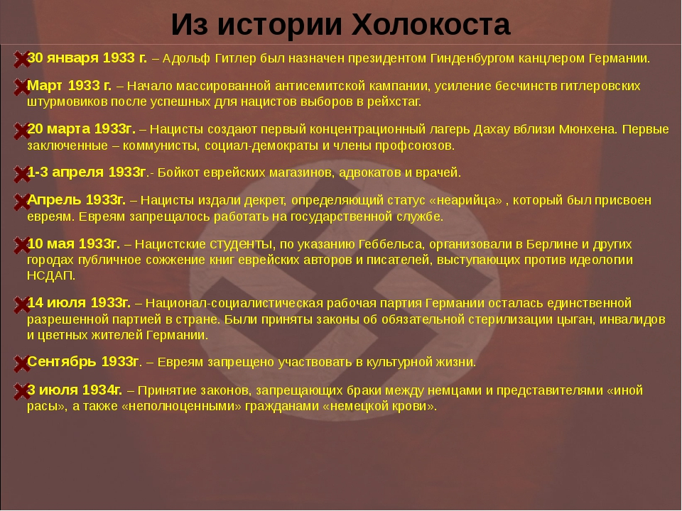 Из истории Холокоста 30 января 1933 г. – Адольф Гитлер был назначен президент...
