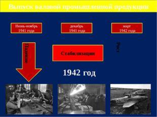 Выпуск валовой промышленной продукции Июнь-ноябрь 1941 года декабрь 1941 года