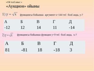 «Ой толғаныс » «Аукцион» ойыны функциясы бойынша аргумент х=144 тең болғанда,