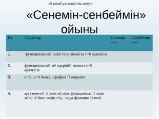 «Сенемін-сенбеймін» ойыны «Қызығушылықты ояту» Р/с Сұрақтар Сенемін«+» Сенбе