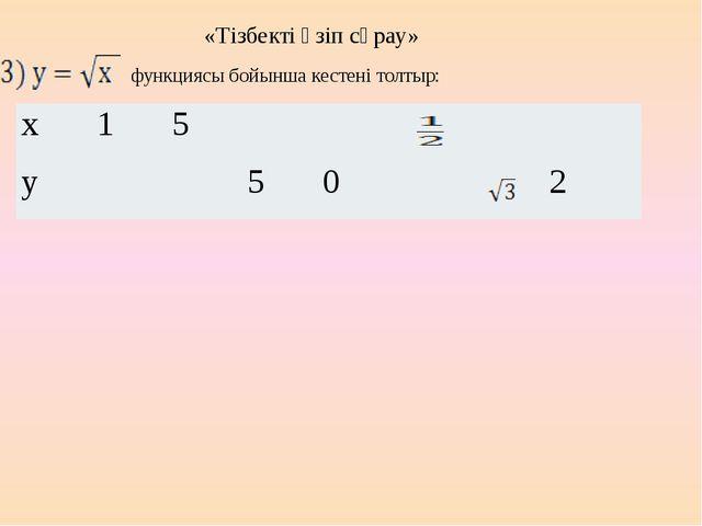 «Тізбекті үзіп сұрау» функциясы бойынша кестені толтыр: х 1 5 у 5 0 2