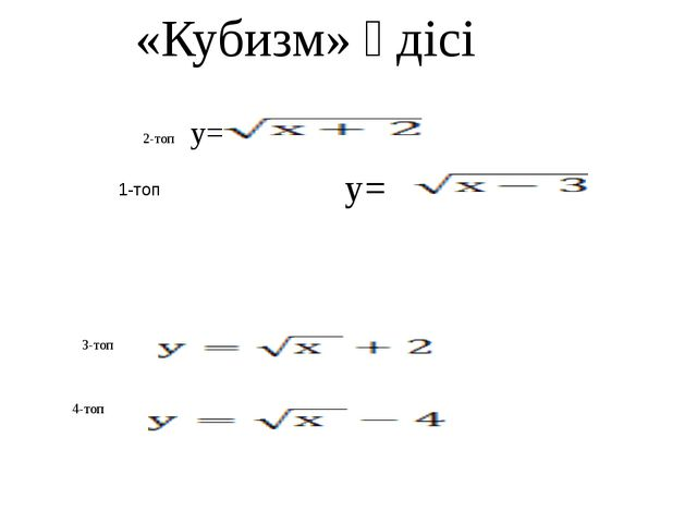 «Кубизм» әдісі у= 4-топ 3-топ 2-топ у= 1-топ