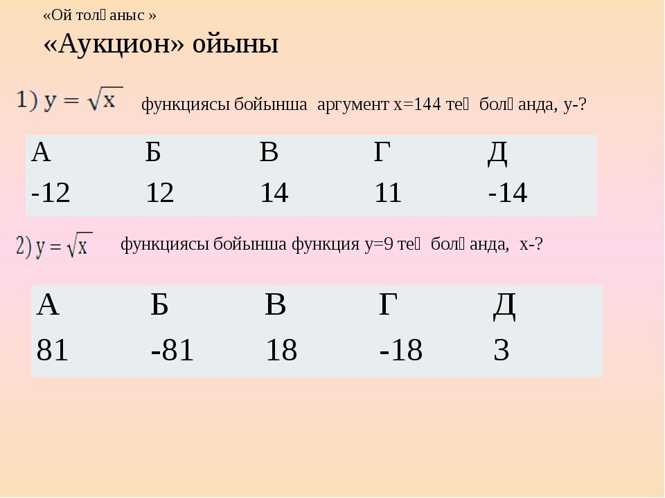 «Ой толғаныс » «Аукцион» ойыны функциясы бойынша аргумент х=144 тең болғанда,...