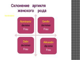 Склонение артикля женского рода