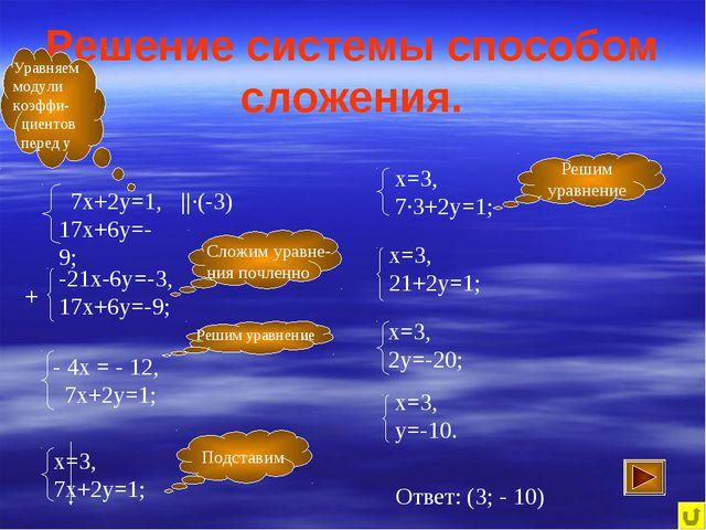 Решение системы способом сложения. ||·(-3) + Ответ: (3; - 10)