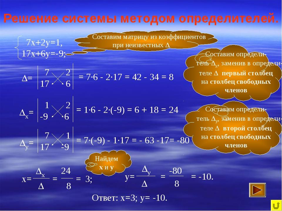 -80 Решение системы методом определителей. Составим матрицу из коэффициентов...