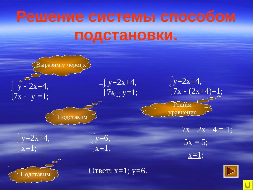 Решение системы способом подстановки. 7х - 2х - 4 = 1; 5х = 5; х=1; Ответ: х=...