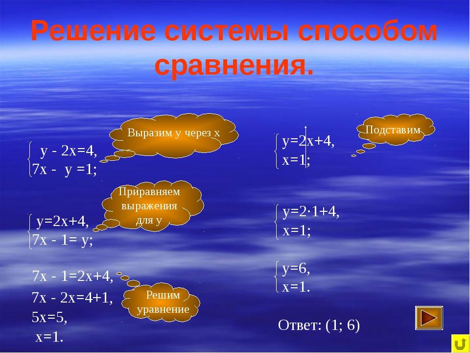 Решение системы способом сравнения. Приравняем выражения для у 7х - 1=2х+4, 7...