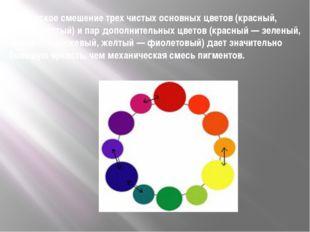 Оптическое смешение трех чистых основных цветов (красный, синий, желтый) и па