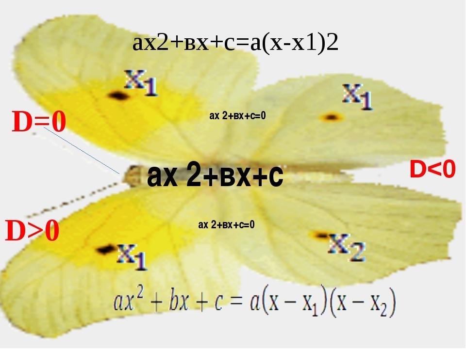 ах2+вх+с=а(х-х1)2 D=0 D>0 ах 2+вх+с D