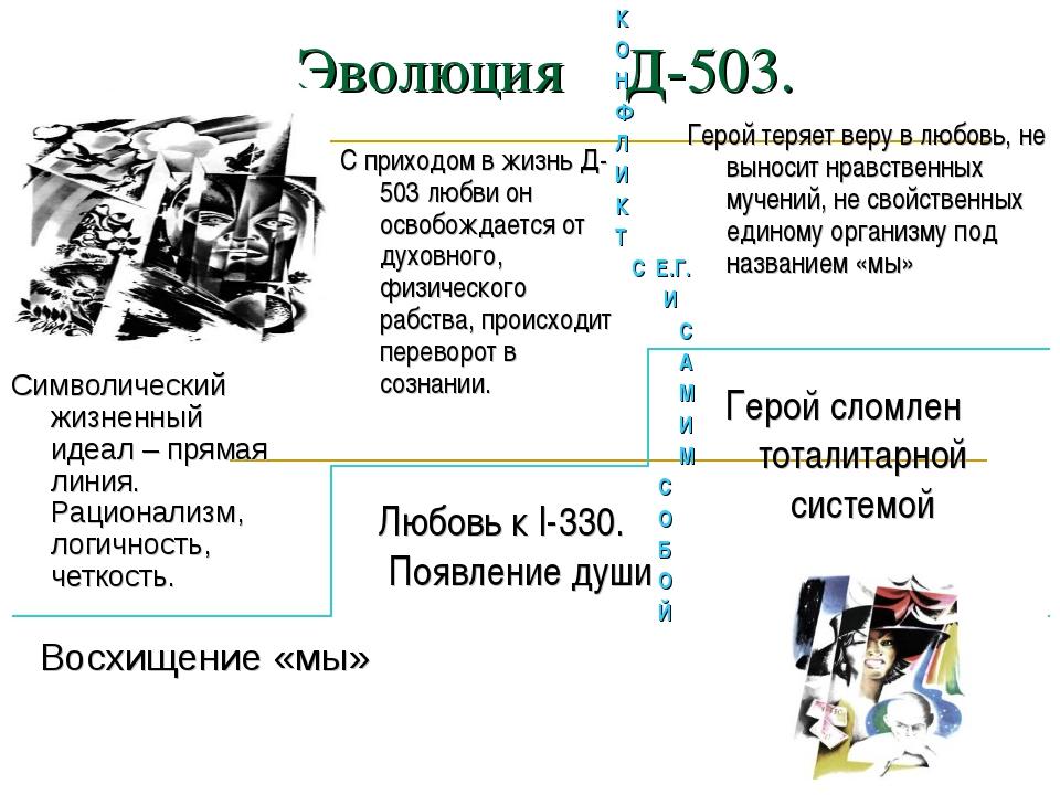 Эволюция Д-503. Восхищение «мы» Символический жизненный идеал – прямая линия...