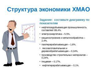 Структура экономики ХМАО Задание: составьте диаграмму по показателям нефтегаз