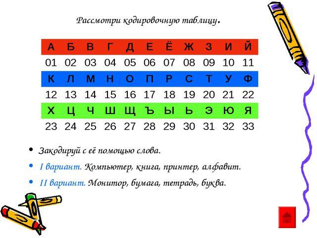 Рассмотри кодировочную таблицу. Закодируй с её помощью слова. I вариант. Комп...