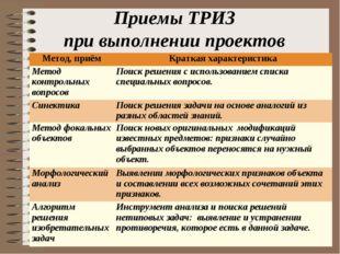 Приемы ТРИЗ при выполнении проектов Метод, приёмКраткая характеристика Метод
