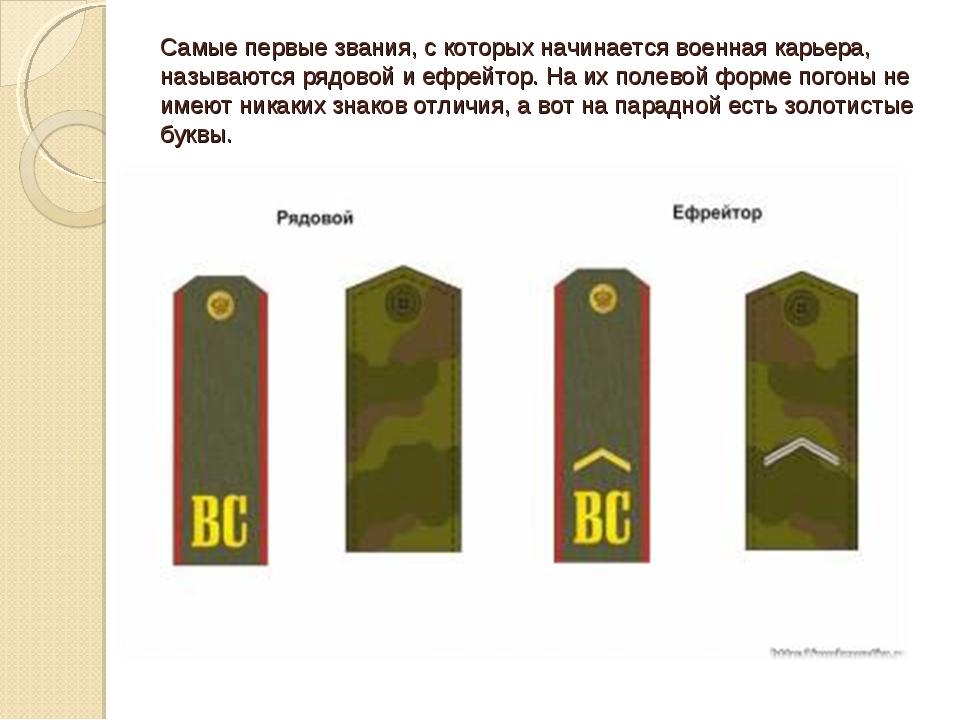 Самые первые звания, с которых начинается военная карьера, называются рядовой...