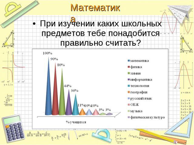 При изучении каких школьных предметов тебе понадобится правильно считать? Мат...