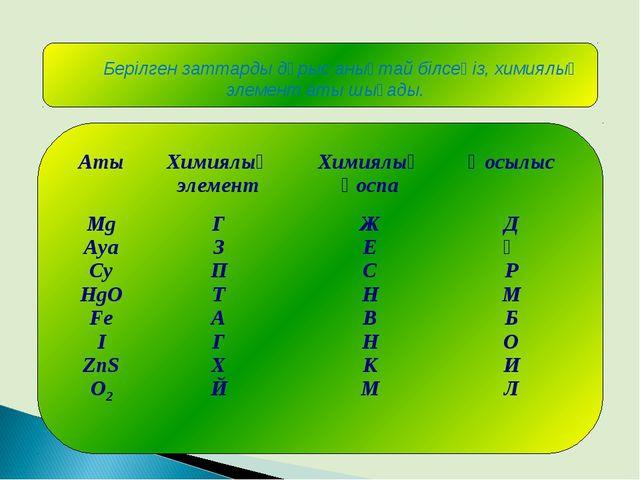 Берілген заттарды дұрыс анықтай білсеңіз, химиялық элемент аты шығады. АтыХи...