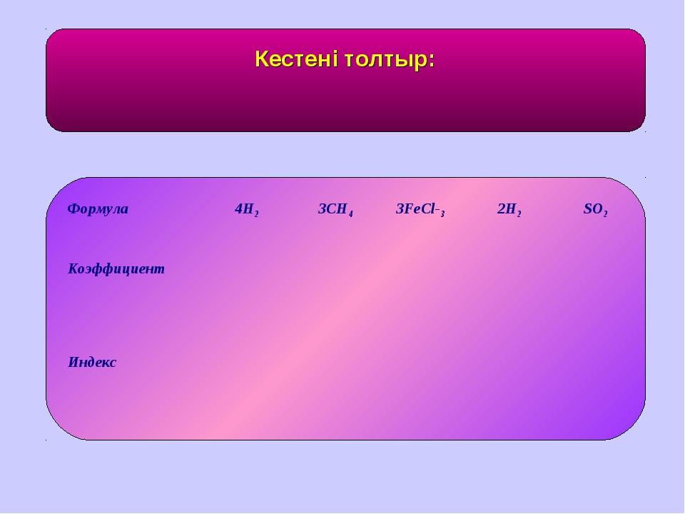 Кестені толтыр: Формула4Н23СН43FeCl32H2SO2 Коэффициент Индекс