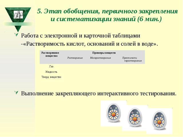 5. Этап обобщения, первичного закрепления и систематизации знаний (6 мин.) Ра...
