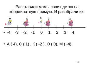 Расставили мамы своих деток на координатную прямую. И разобрали их. -4 -3 -2