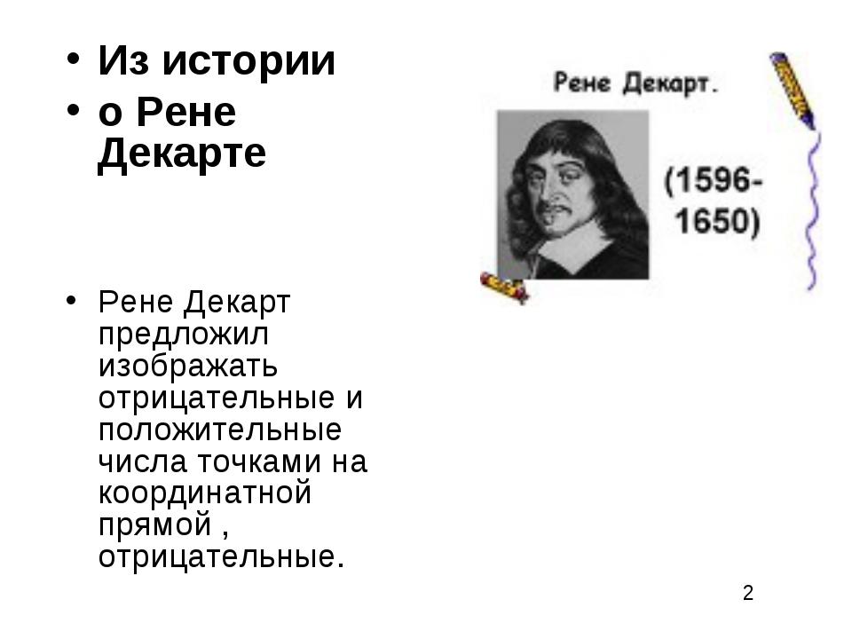 Из истории о Рене Декарте Рене Декарт предложил изображать отрицательные и по...