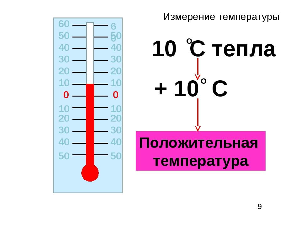 0 0 20 20 10 10 10 10 20 20 30 30 30 30 40 40 40 40 50 50 10 C тепла + 10 C о...