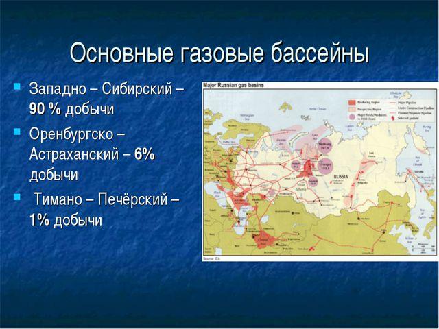 Основные газовые бассейны Западно – Сибирский – 90 % добычи Оренбургско – Аст...