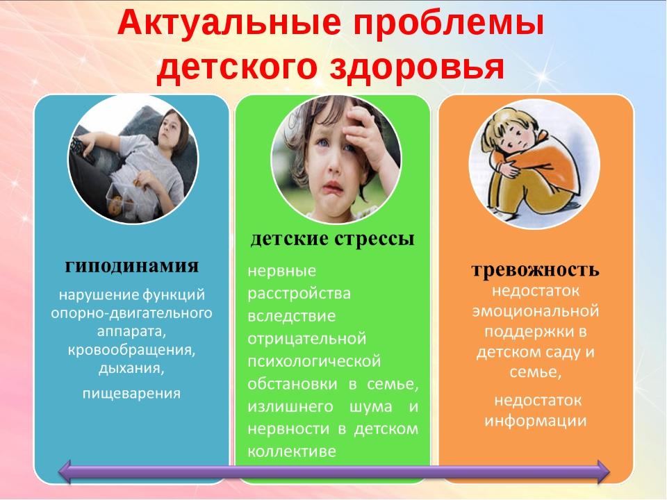 Актуальные проблемы детского здоровья