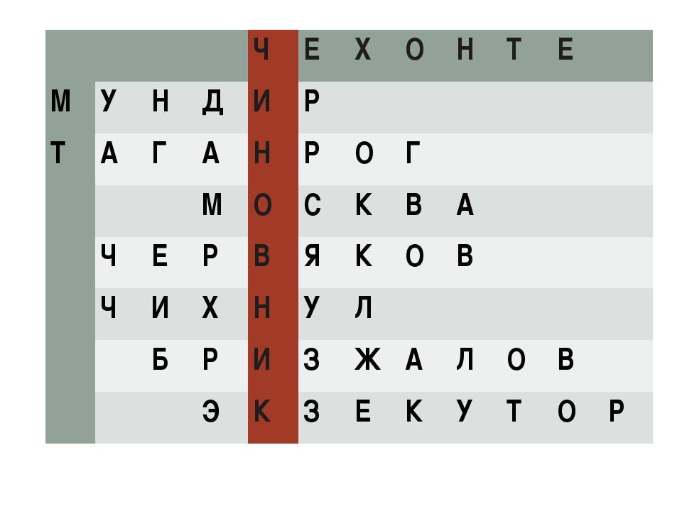 ЧЕХОНТЕ МУНДИР ТАГАНРОГ ...