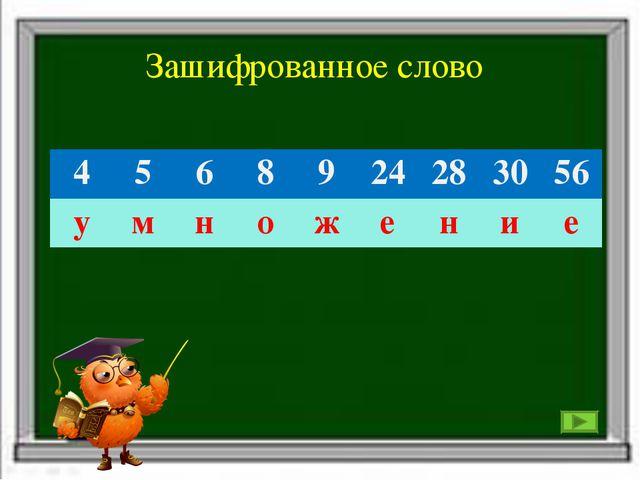 Зашифрованное слово 2446530828956 еунмионже 4568924283...