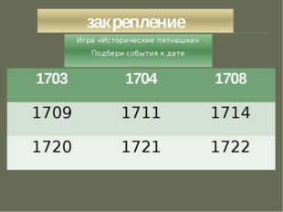 закрепление Игра «Исторические пятнашки» Подбери события к дате 1703 1704 170