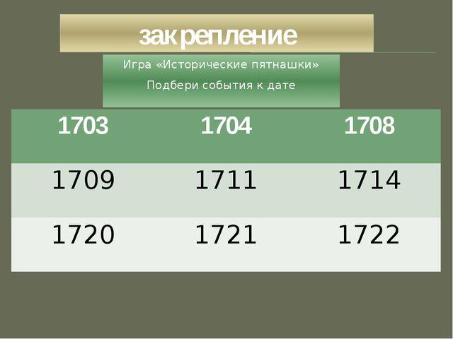закрепление Игра «Исторические пятнашки» Подбери события к дате 1703 1704 170...