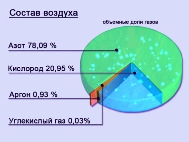 http://edu.kubannet.ru/dlrstore/8dafb7d7-fa70-45ca-8f92-7f83579b81eb/45.jpg