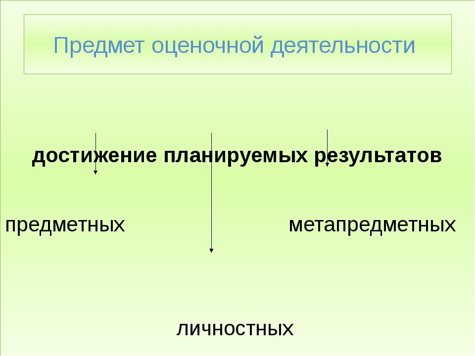 достижение планируемых результатов предметных метапредметных личностных Пред...
