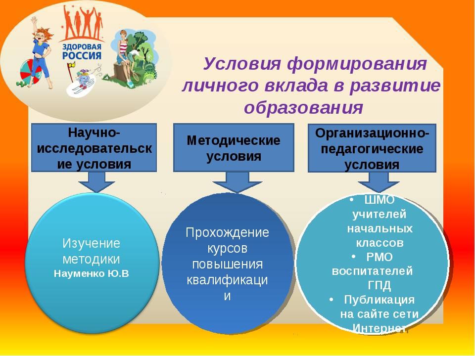 Условия формирования личного вклада в развитие образования Научно-исследоват...