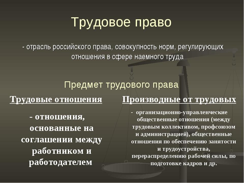 Трудовое право - отрасль российского права, совокупность норм, регулирующих о...
