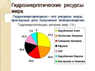 Гидроэнергетические ресурсы мира Гидроэнергопотенциал регионов мира ( % ) Гид